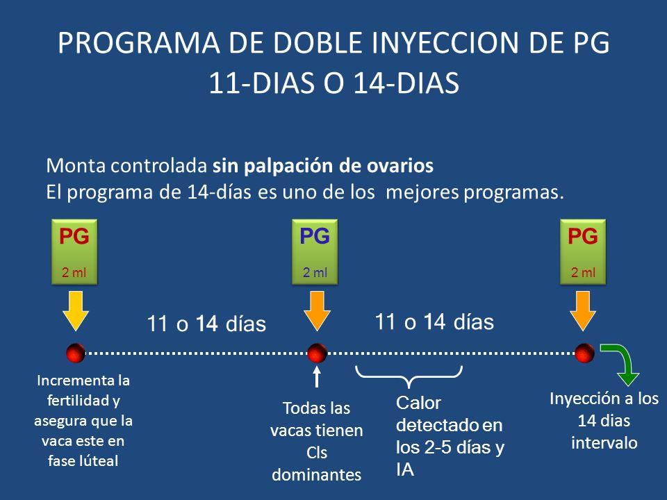 PROGRAMA DE DOBLE INYECCION DE PG 11-DIAS O 14-DIAS