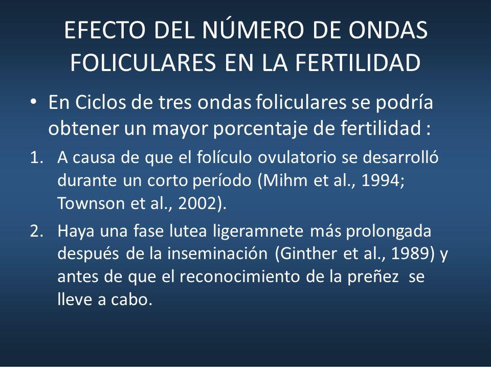 EFECTO DEL NÚMERO DE ONDAS FOLICULARES EN LA FERTILIDAD