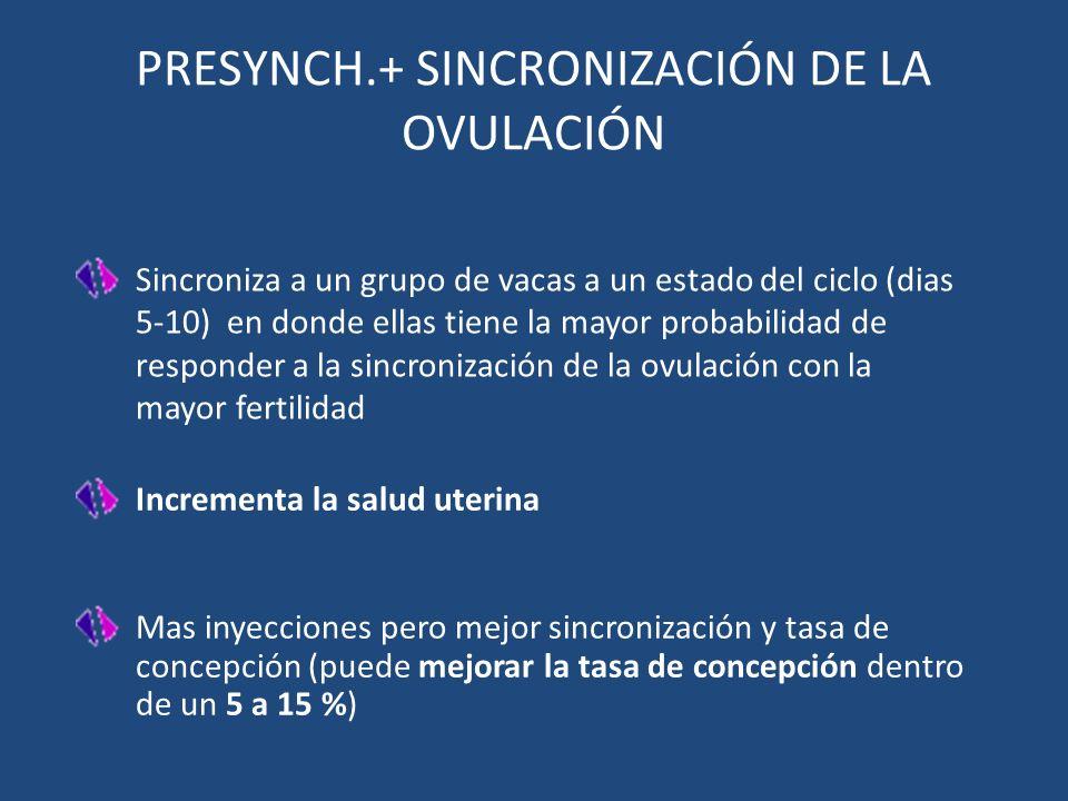 PRESYNCH.+ SINCRONIZACIÓN DE LA OVULACIÓN