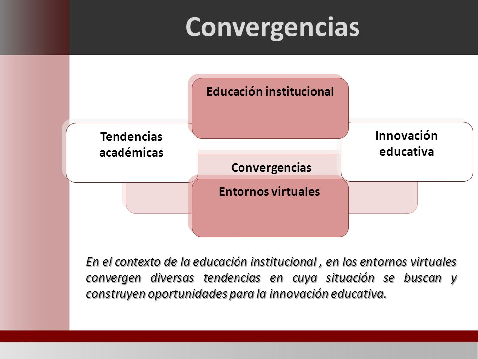 Tendencias académicas Educación institucional