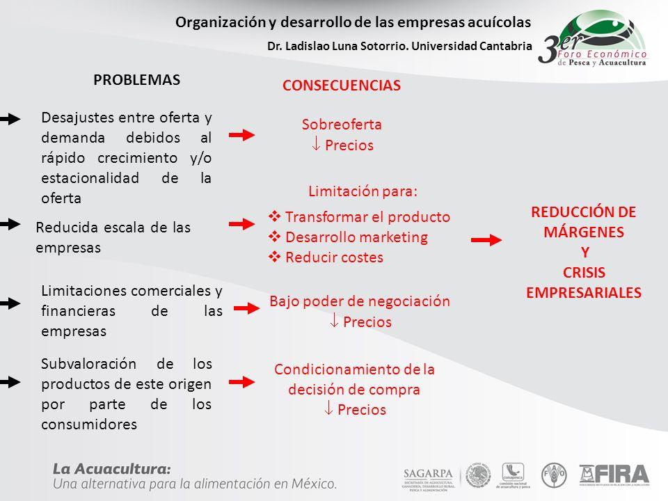 Organización y desarrollo de las empresas acuícolas