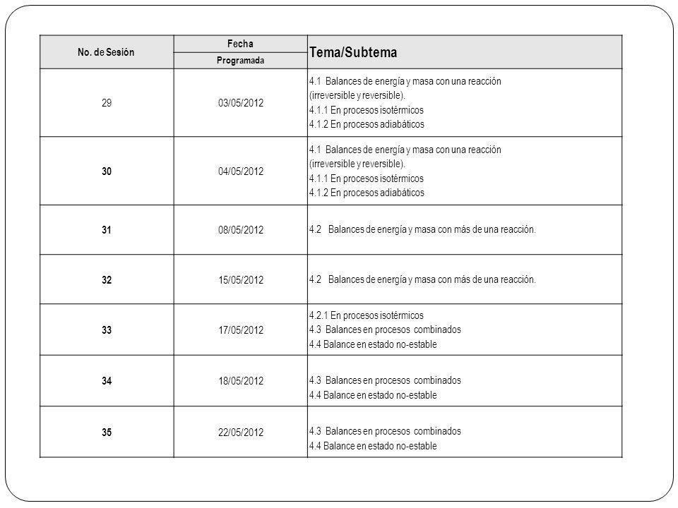 Tema/Subtema 29 03/05/2012 30 04/05/2012 31 08/05/2012 32 15/05/2012