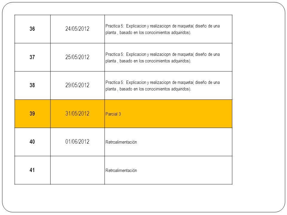 36 24/05/2012. Practica 5: Explicacion y realizaciopn de maqueta( diseño de una planta , basado en los conocimientos adquiridos).