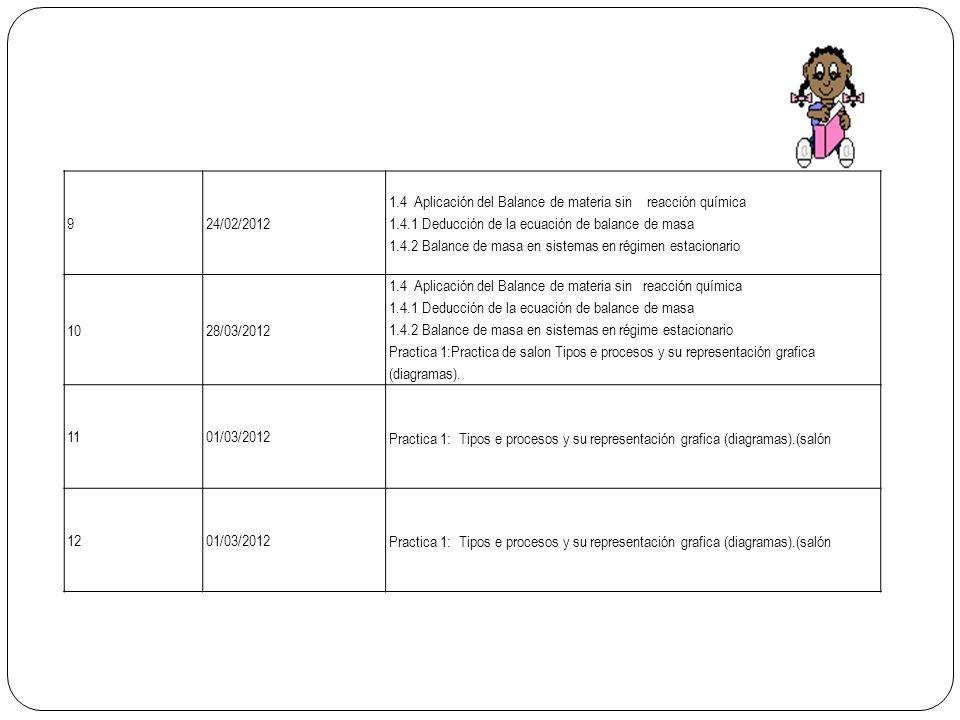 9 24/02/2012. 1.4 Aplicación del Balance de materia sin reacción química. 1.4.1 Deducción de la ecuación de balance de masa.