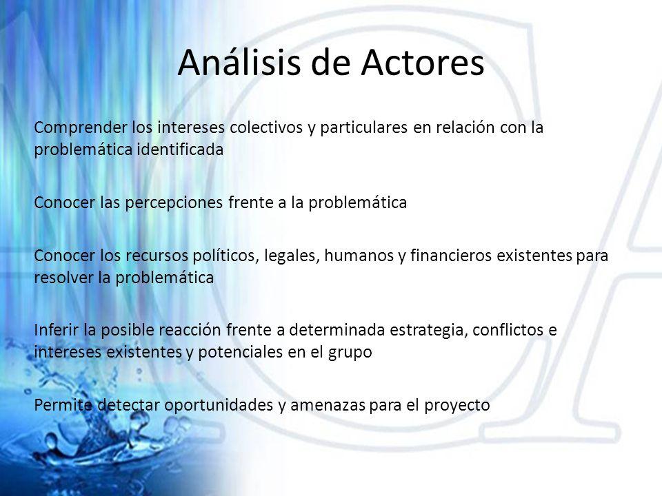 Análisis de Actores Comprender los intereses colectivos y particulares en relación con la problemática identificada.
