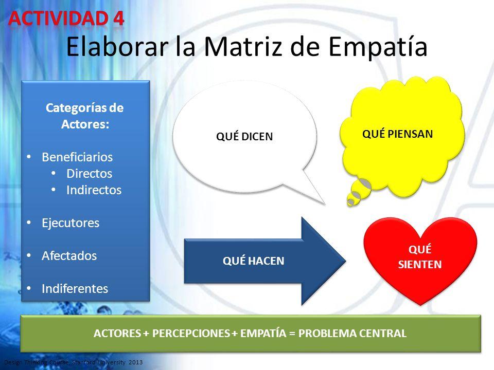 Elaborar la Matriz de Empatía