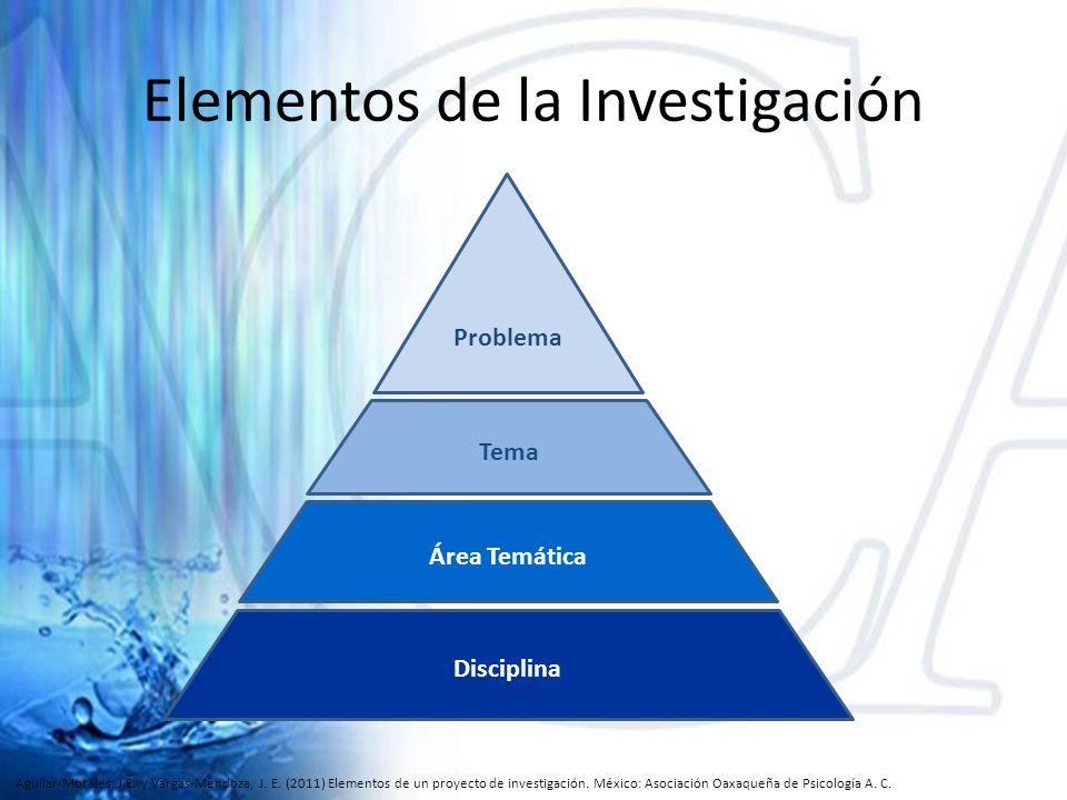 Elementos de la Investigación