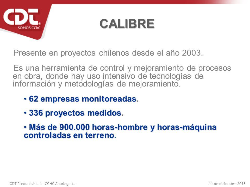 CALIBRE Presente en proyectos chilenos desde el año 2003.