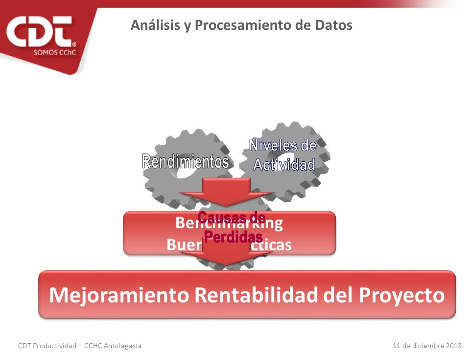 Mejoramiento Rentabilidad del Proyecto Optimización de Procesos