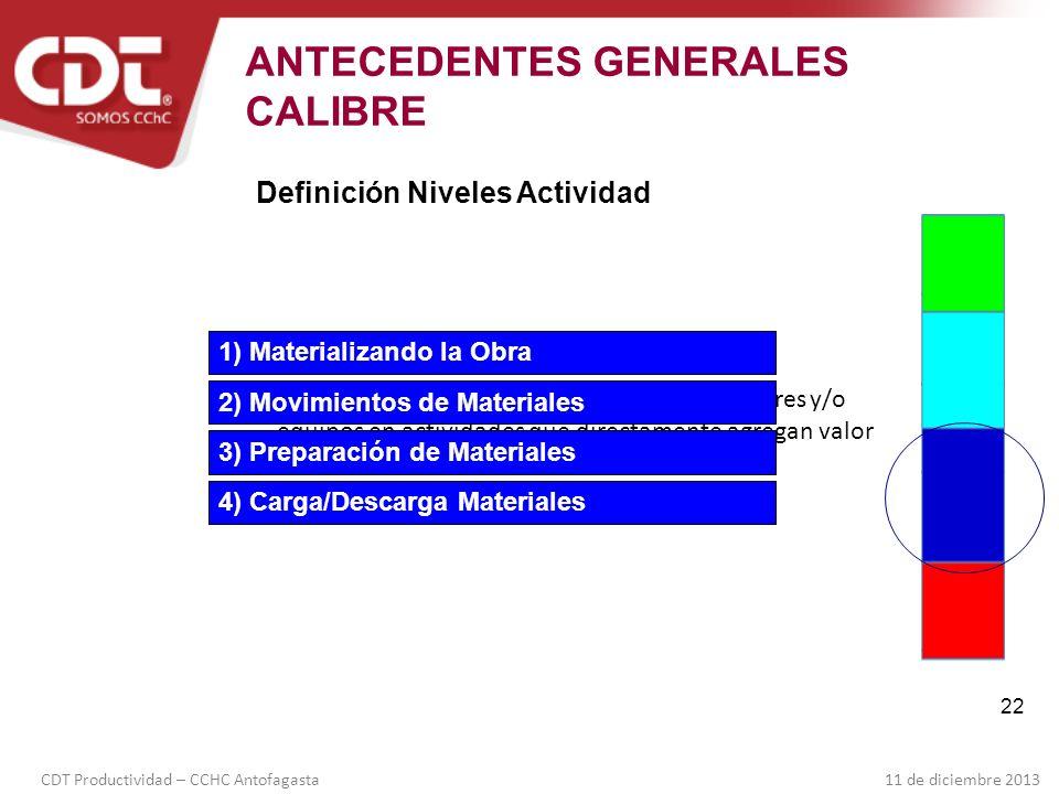 ANTECEDENTES GENERALES CALIBRE