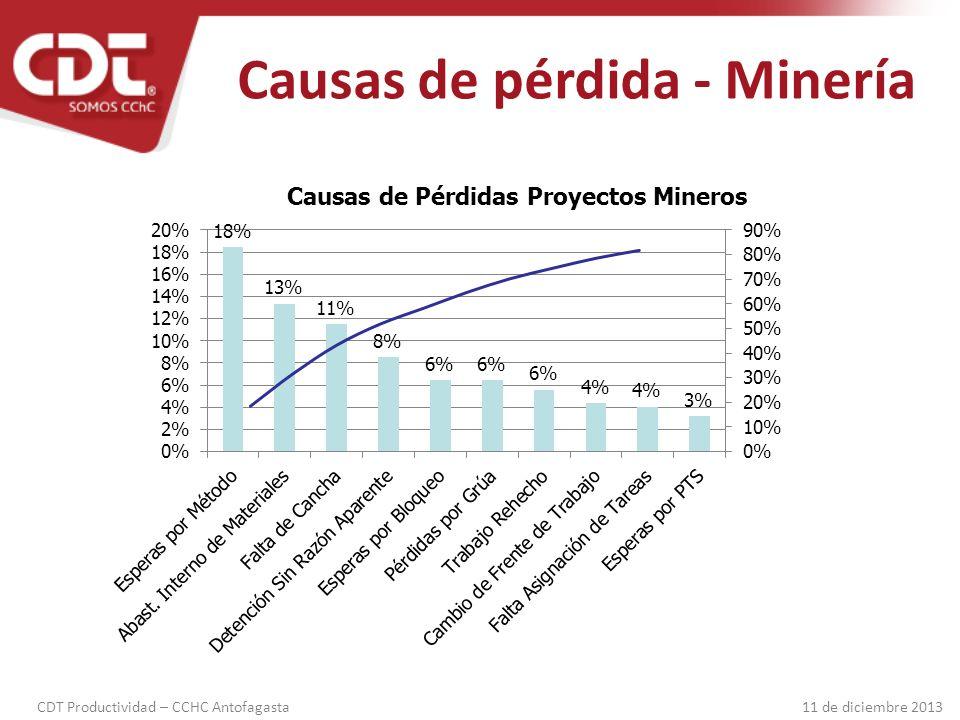 Causas de pérdida - Minería