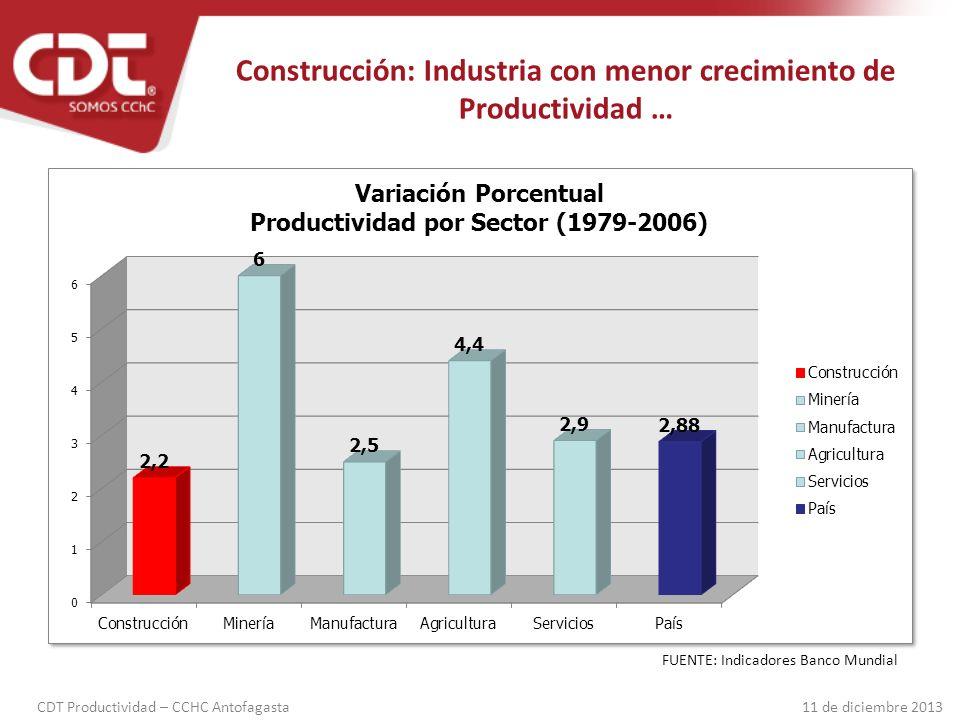 Construcción: Industria con menor crecimiento de Productividad …