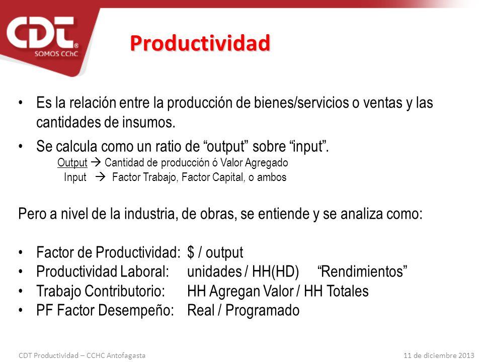 Productividad Es la relación entre la producción de bienes/servicios o ventas y las cantidades de insumos.
