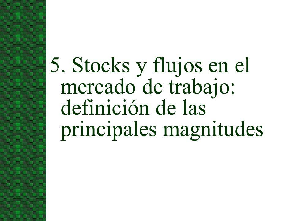3/24/2017 5. Stocks y flujos en el mercado de trabajo: definición de las principales magnitudes