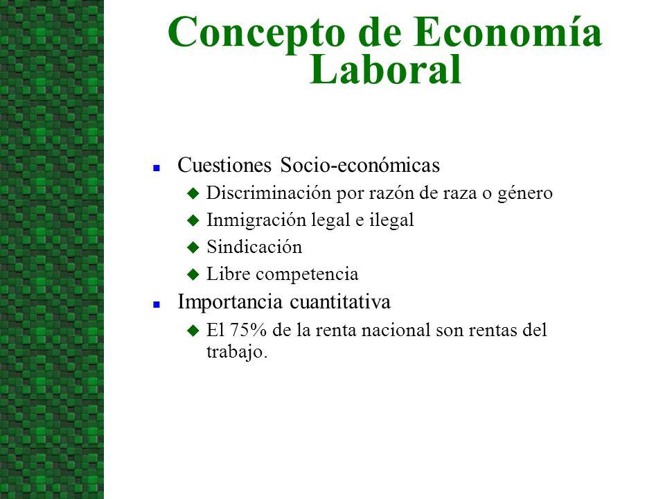 Concepto de Economía Laboral