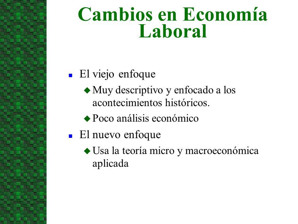 Cambios en Economía Laboral