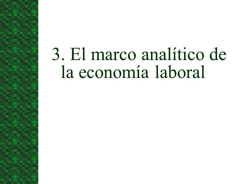 3. El marco analítico de la economía laboral