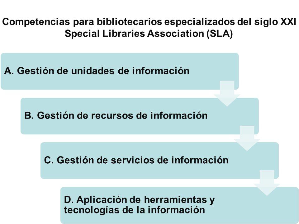 A. Gestión de unidades de información