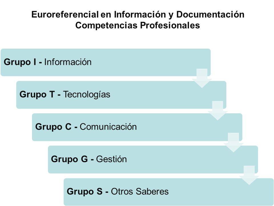 Euroreferencial en Información y Documentación Competencias Profesionales