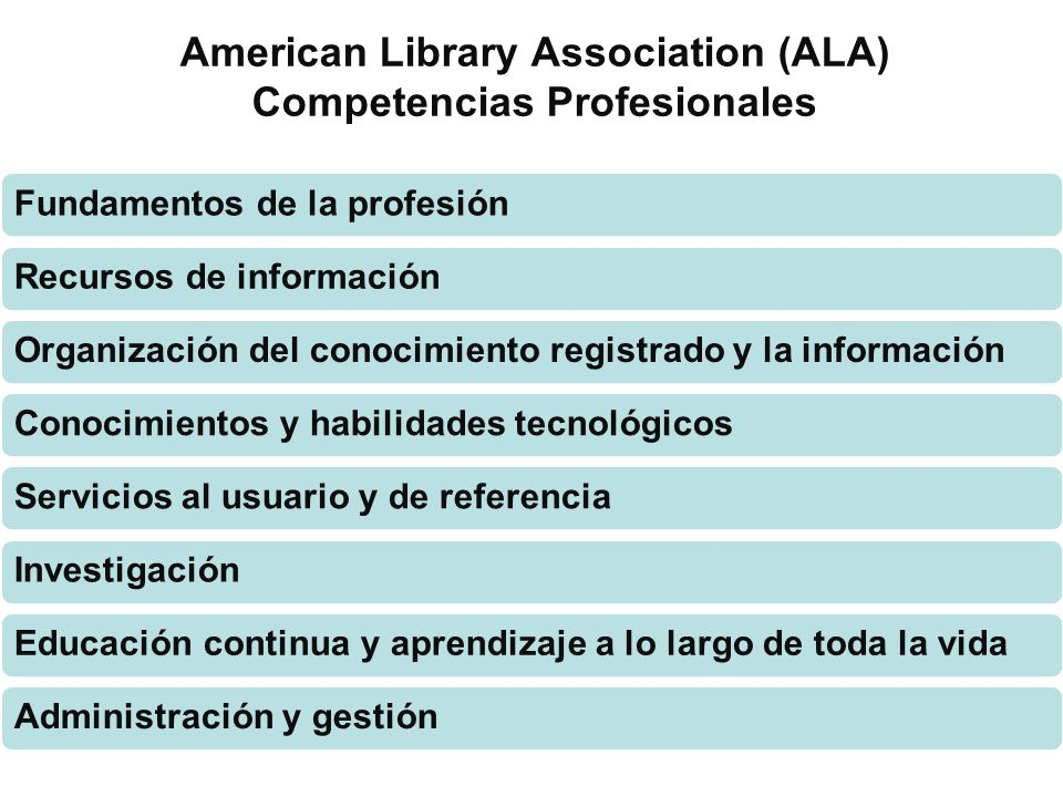 American Library Association (ALA) Competencias Profesionales