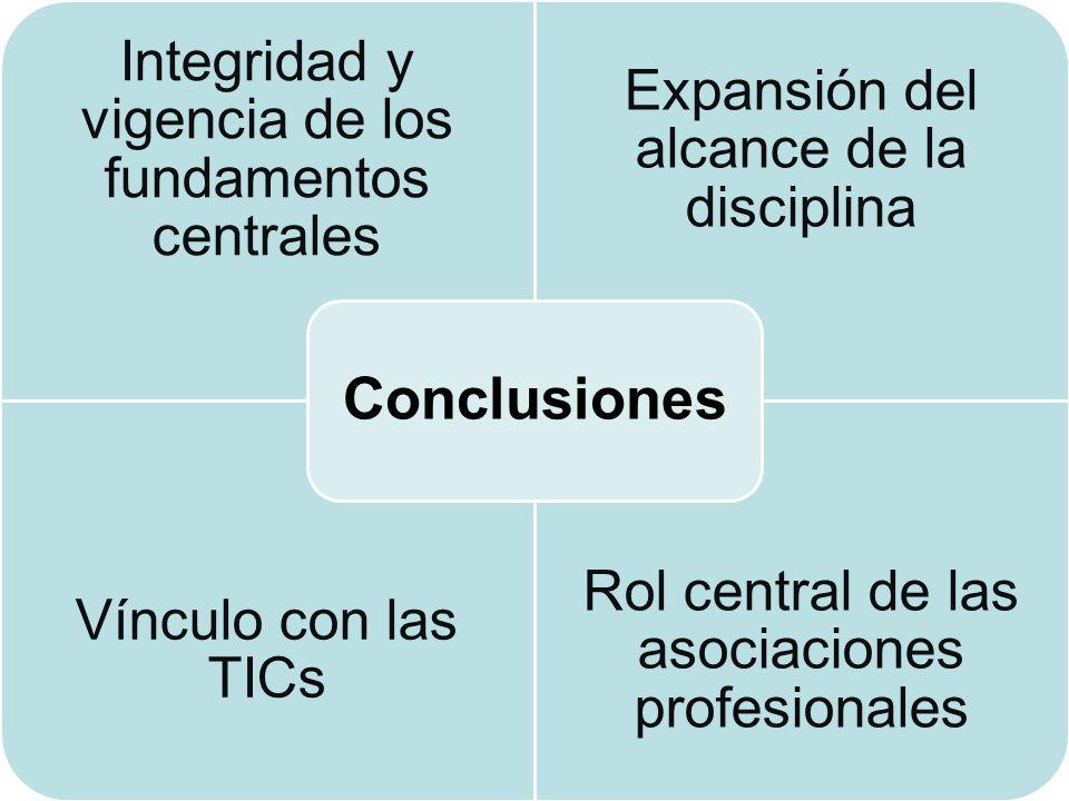Conclusiones Integridad y vigencia de los fundamentos centrales. Expansión del alcance de la disciplina.