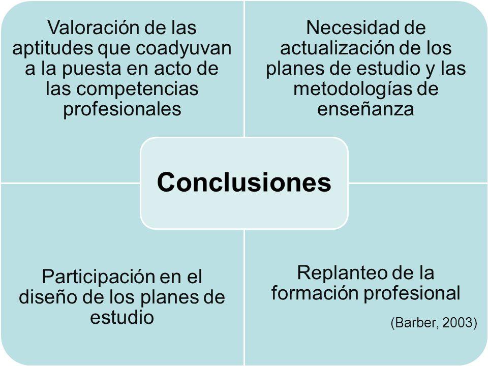 Conclusiones Replanteo de la formación profesional (Barber, 2003)