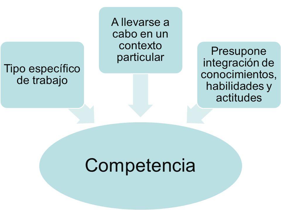 Competencia A llevarse a cabo en un contexto particular