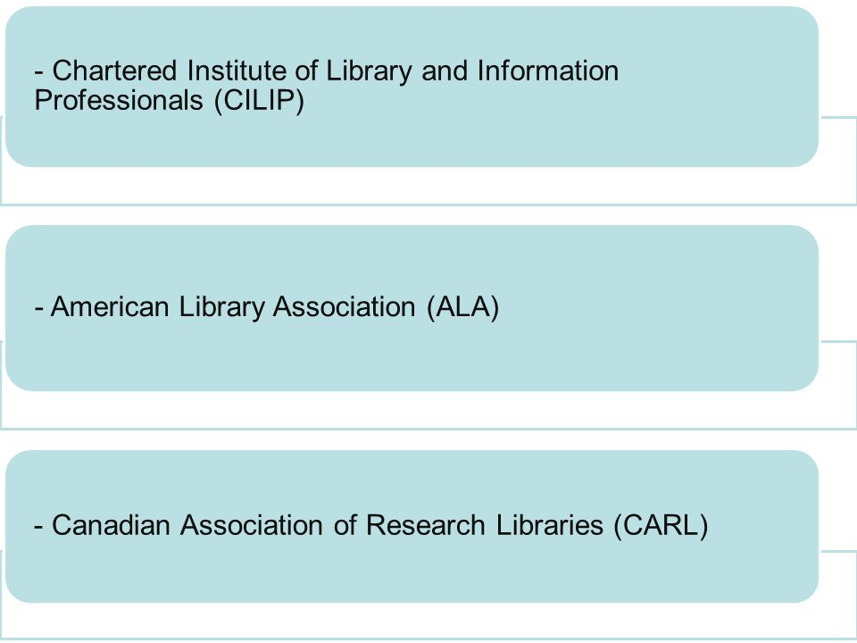 - Chartered Institute of Library and Information Professionals (CILIP)