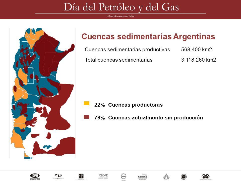 Cuencas sedimentarias Argentinas