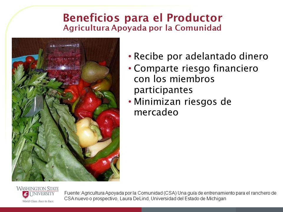 Beneficios para el Productor Agricultura Apoyada por la Comunidad