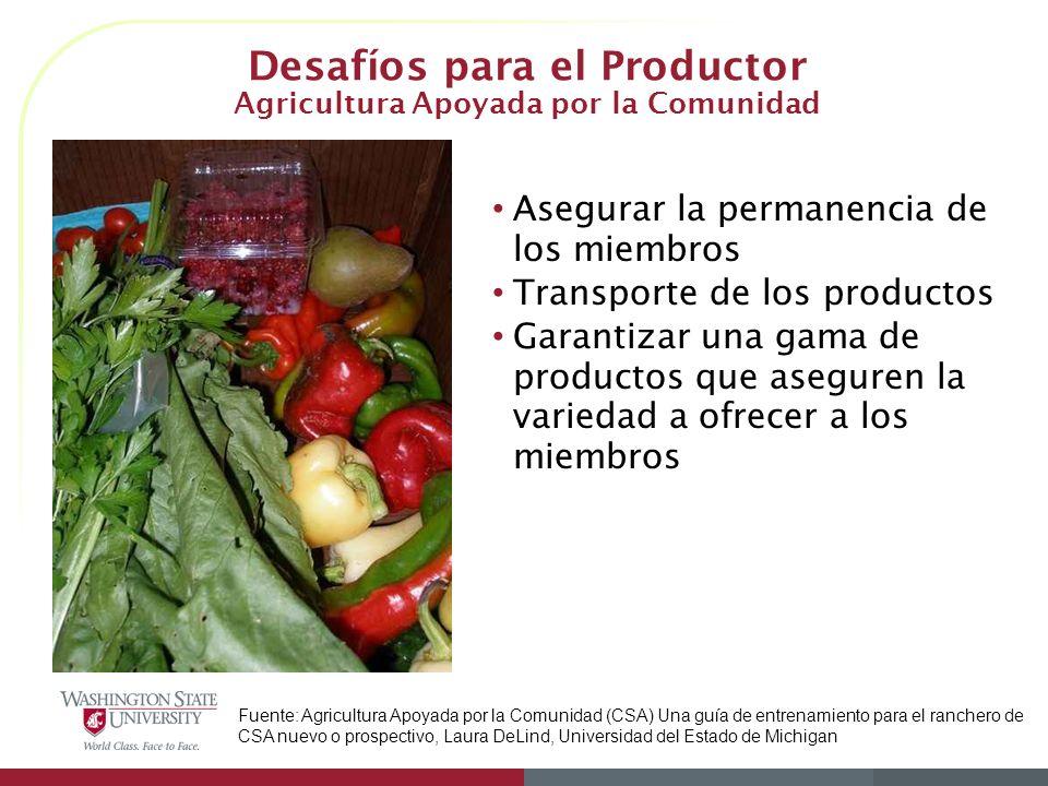 Desafíos para el Productor Agricultura Apoyada por la Comunidad