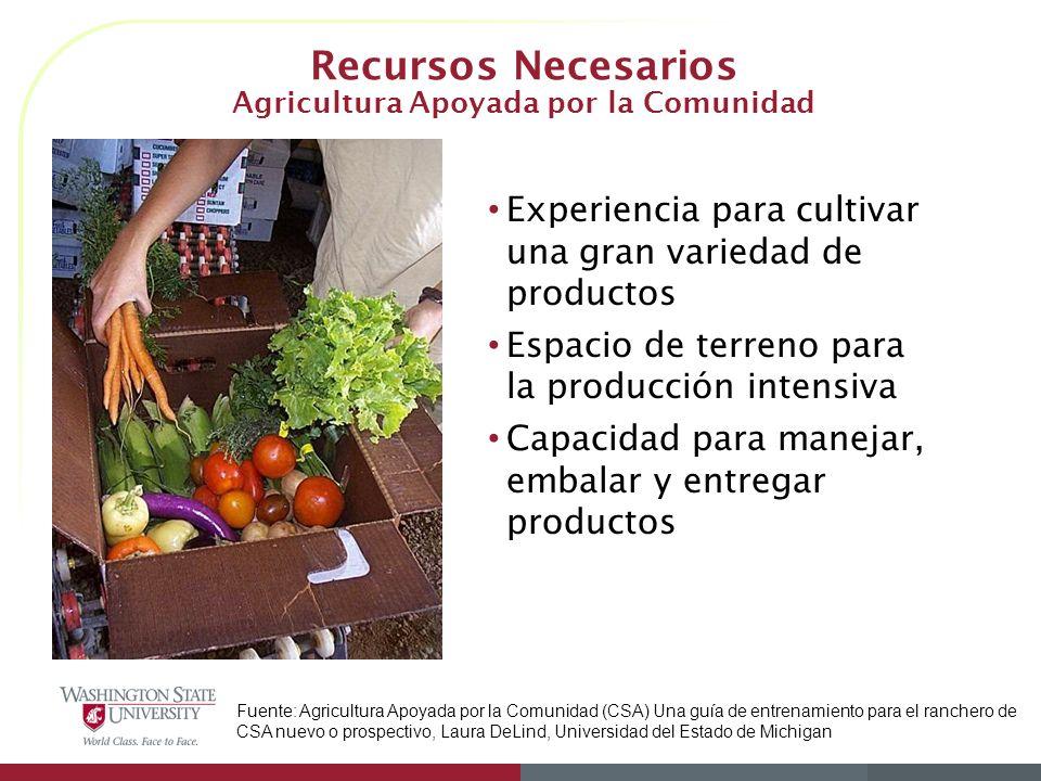 Recursos Necesarios Agricultura Apoyada por la Comunidad