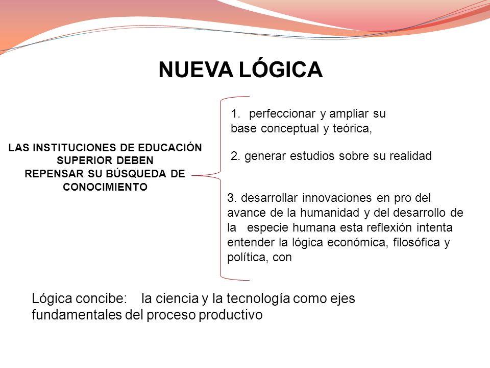 NUEVA LÓGICA perfeccionar y ampliar su. base conceptual y teórica, LAS INSTITUCIONES DE EDUCACIÓN SUPERIOR DEBEN.