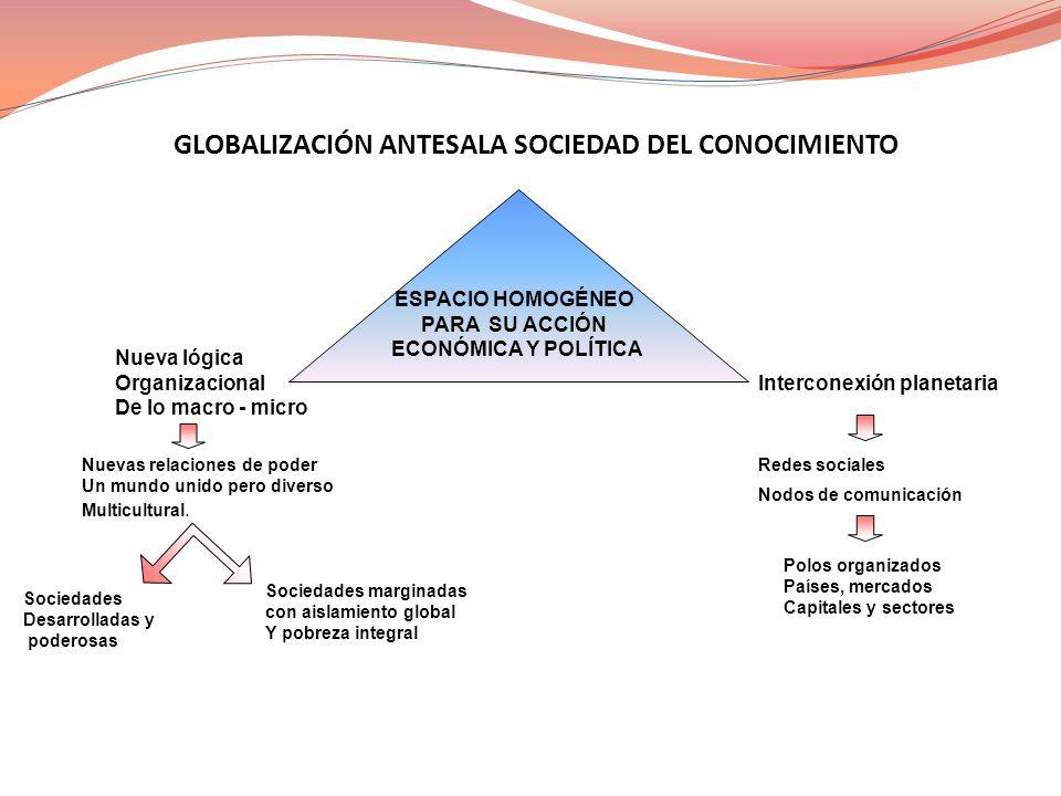 GLOBALIZACIÓN ANTESALA SOCIEDAD DEL CONOCIMIENTO