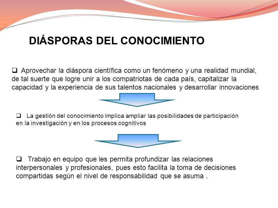 DIÁSPORAS DEL CONOCIMIENTO