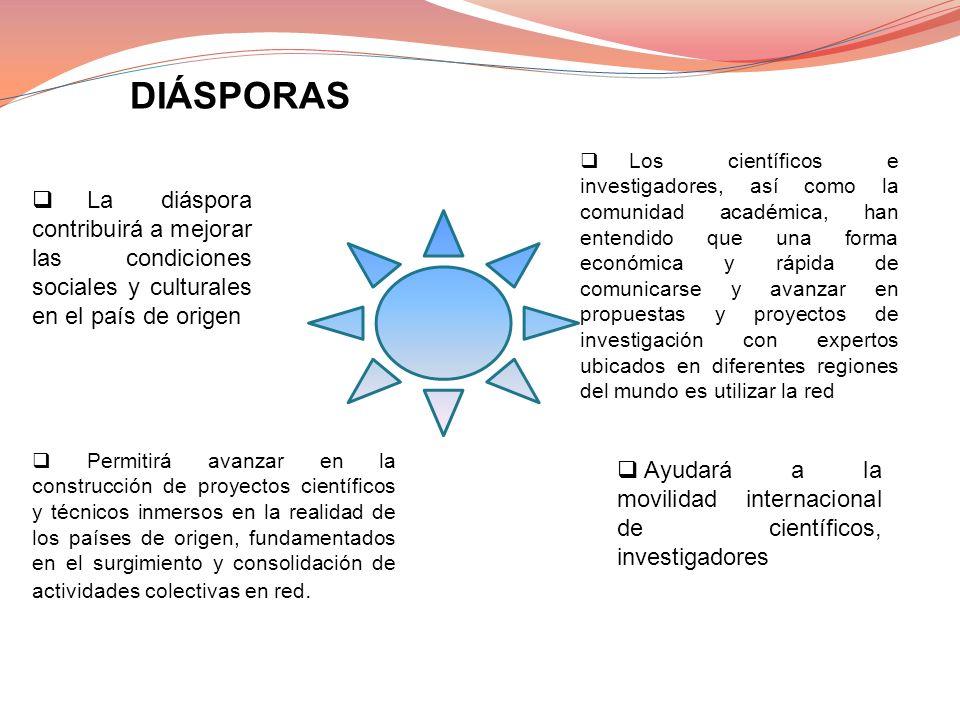 DIÁSPORAS