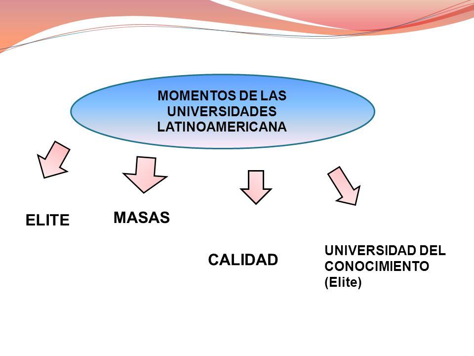 MOMENTOS DE LAS UNIVERSIDADES LATINOAMERICANA