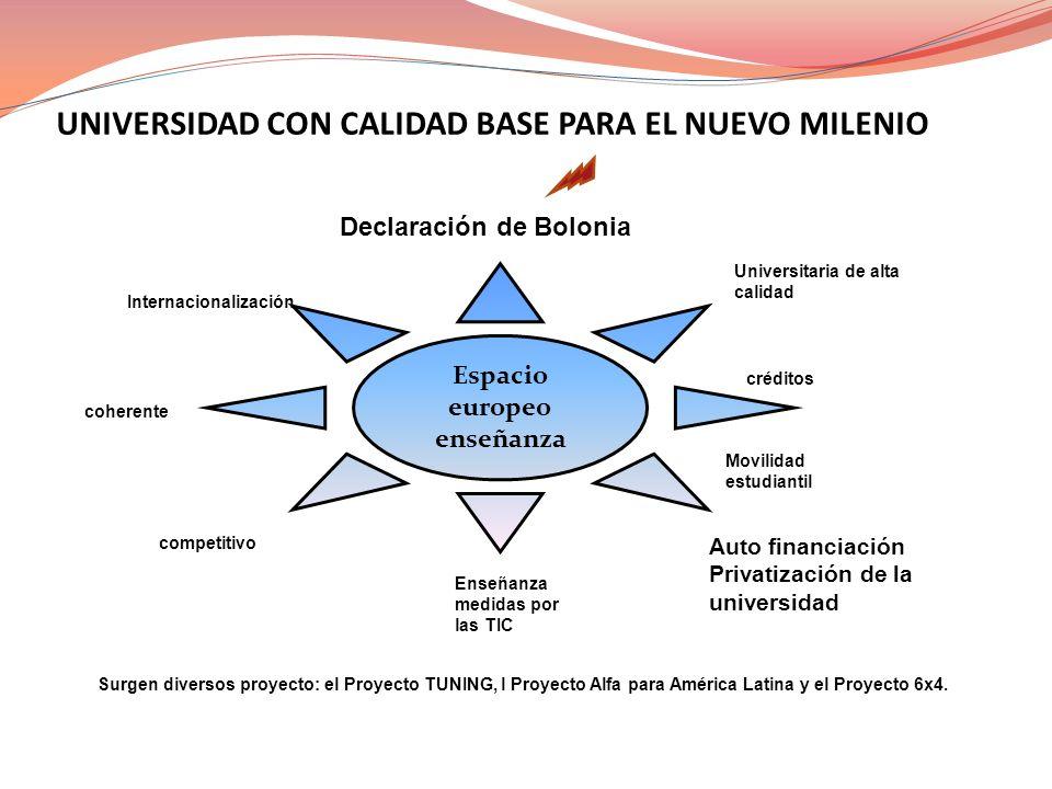 UNIVERSIDAD CON CALIDAD BASE PARA EL NUEVO MILENIO