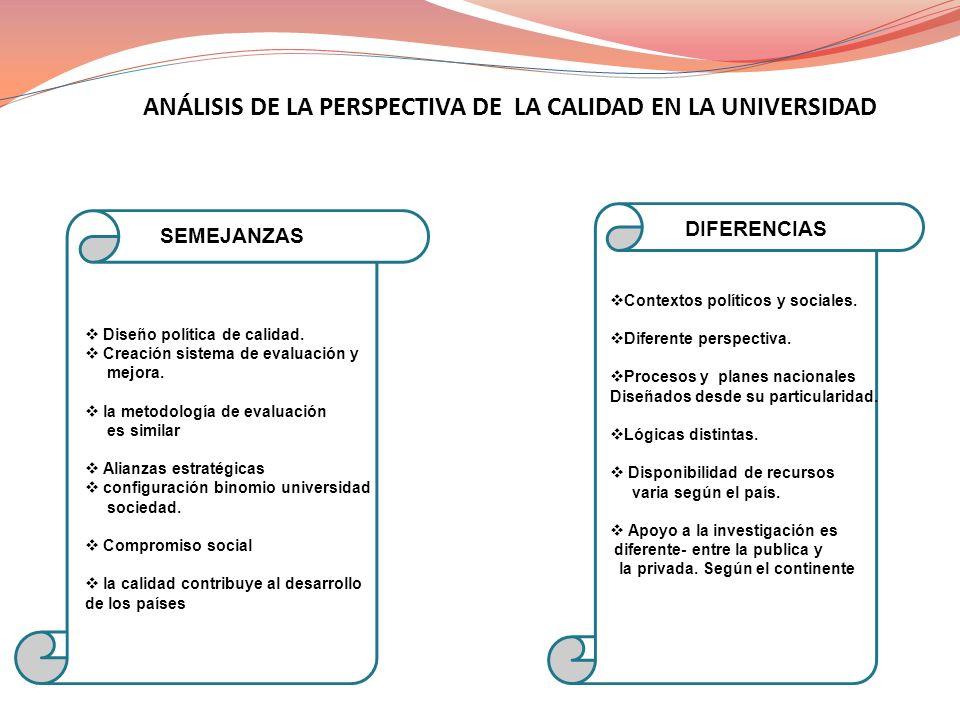 ANÁLISIS DE LA PERSPECTIVA DE LA CALIDAD EN LA UNIVERSIDAD
