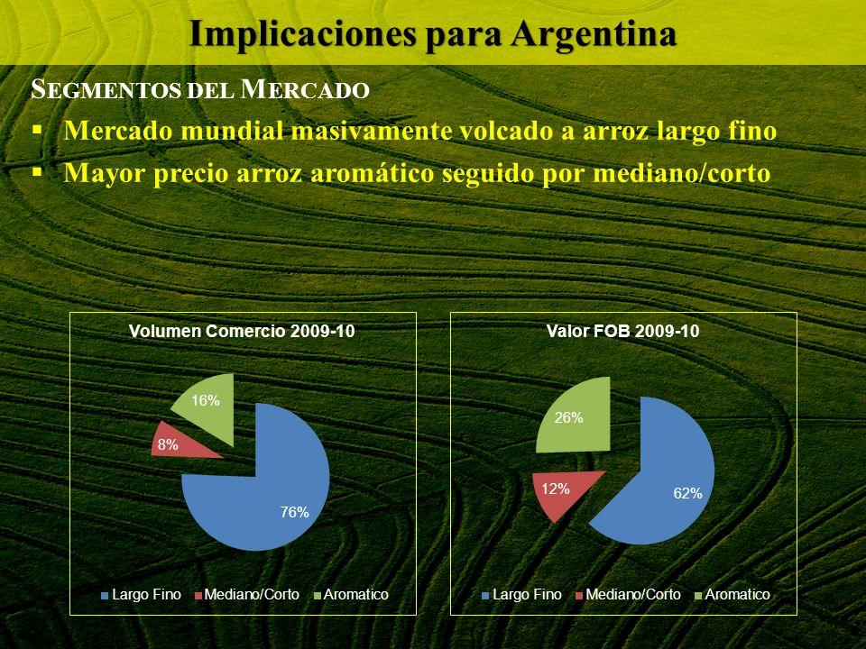 Implicaciones para Argentina