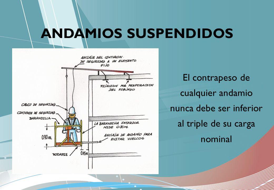 ANDAMIOS SUSPENDIDOS El contrapeso de cualquier andamio nunca debe ser inferior al triple de su carga nominal.