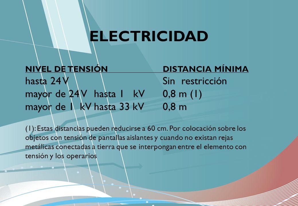 ELECTRICIDAD hasta 24 V Sin restricción