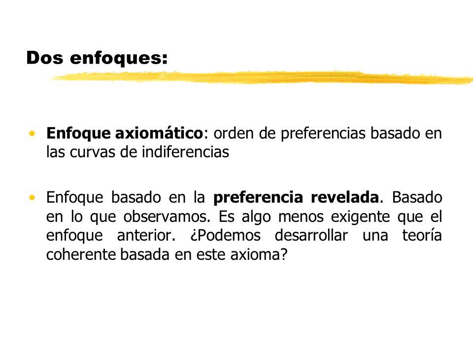 Dos enfoques: Enfoque axiomático: orden de preferencias basado en las curvas de indiferencias.