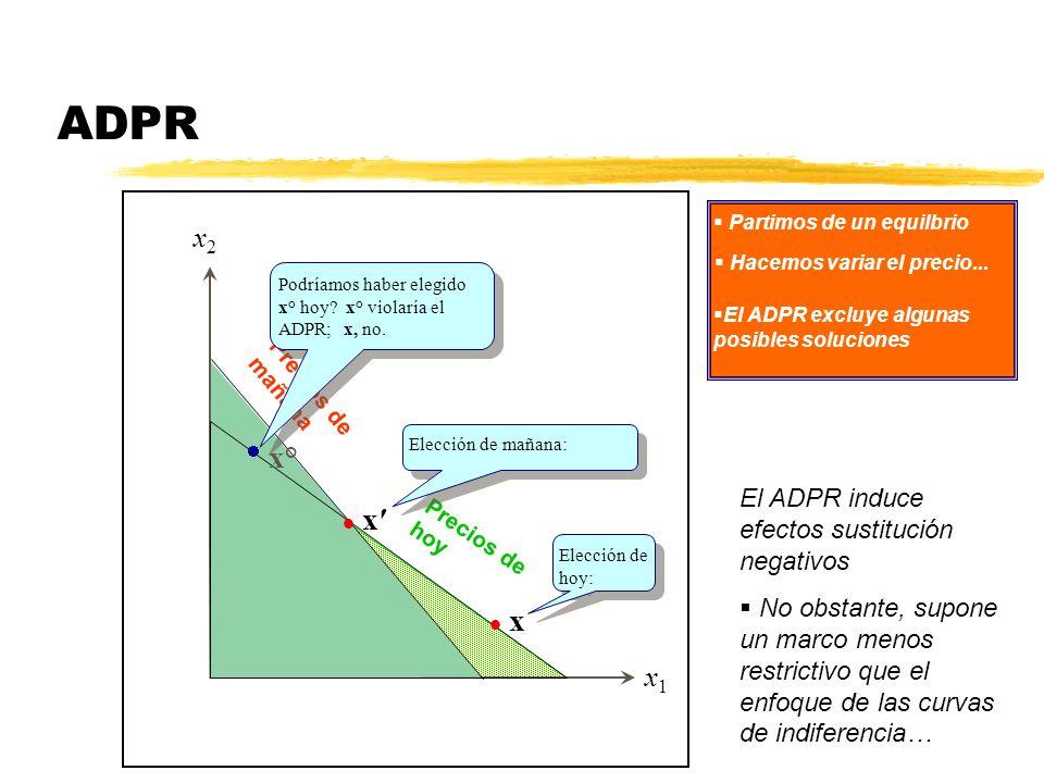 ADPR x° x′ x x2 x1 El ADPR induce efectos sustitución negativos