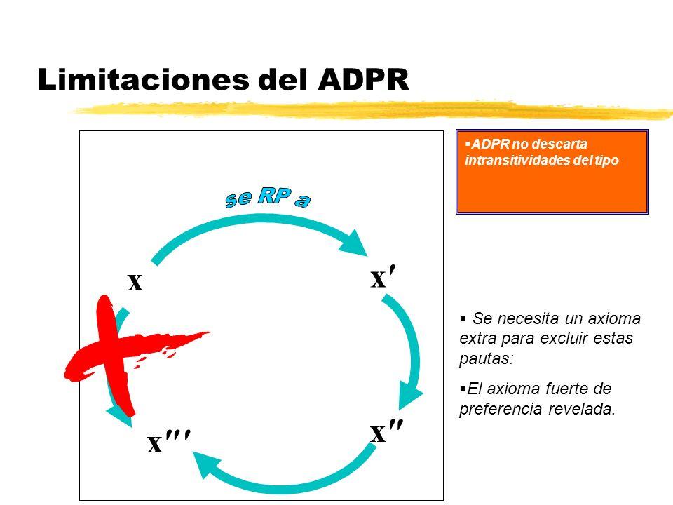 x′ x x″ x″′ Limitaciones del ADPR se RP a