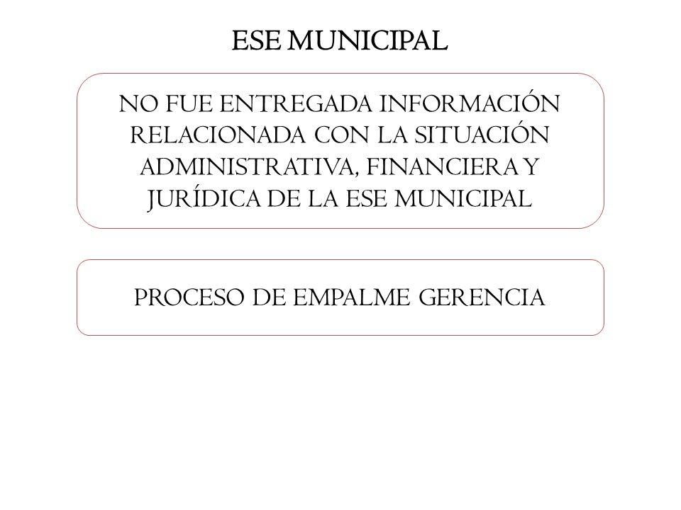 PROCESO DE EMPALME GERENCIA