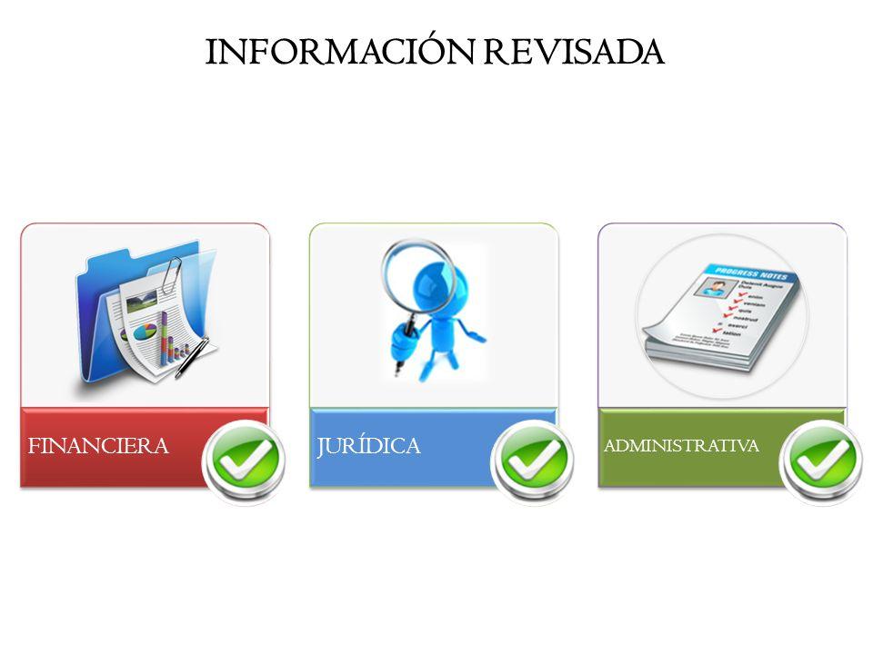 INFORMACIÓN REVISADA FINANCIERA JURÍDICA ADMINISTRATIVA