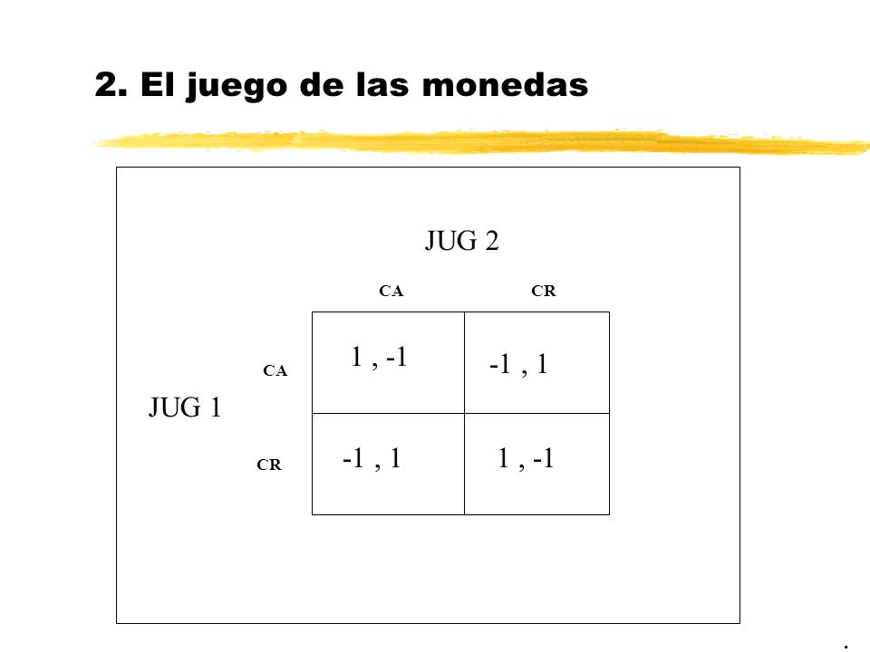 2. El juego de las monedas JUG 2 1 , -1 -1 , 1 JUG 1 -1 , 1 1 , -1 .