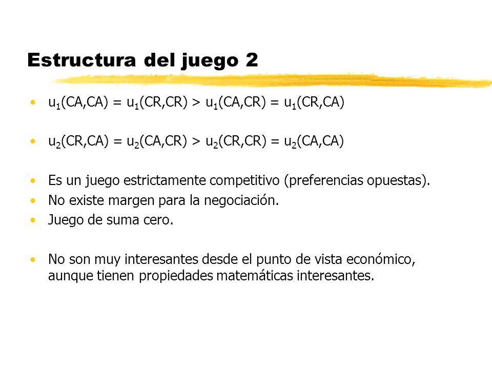 Estructura del juego 2 u1(CA,CA) = u1(CR,CR) > u1(CA,CR) = u1(CR,CA) u2(CR,CA) = u2(CA,CR) > u2(CR,CR) = u2(CA,CA)