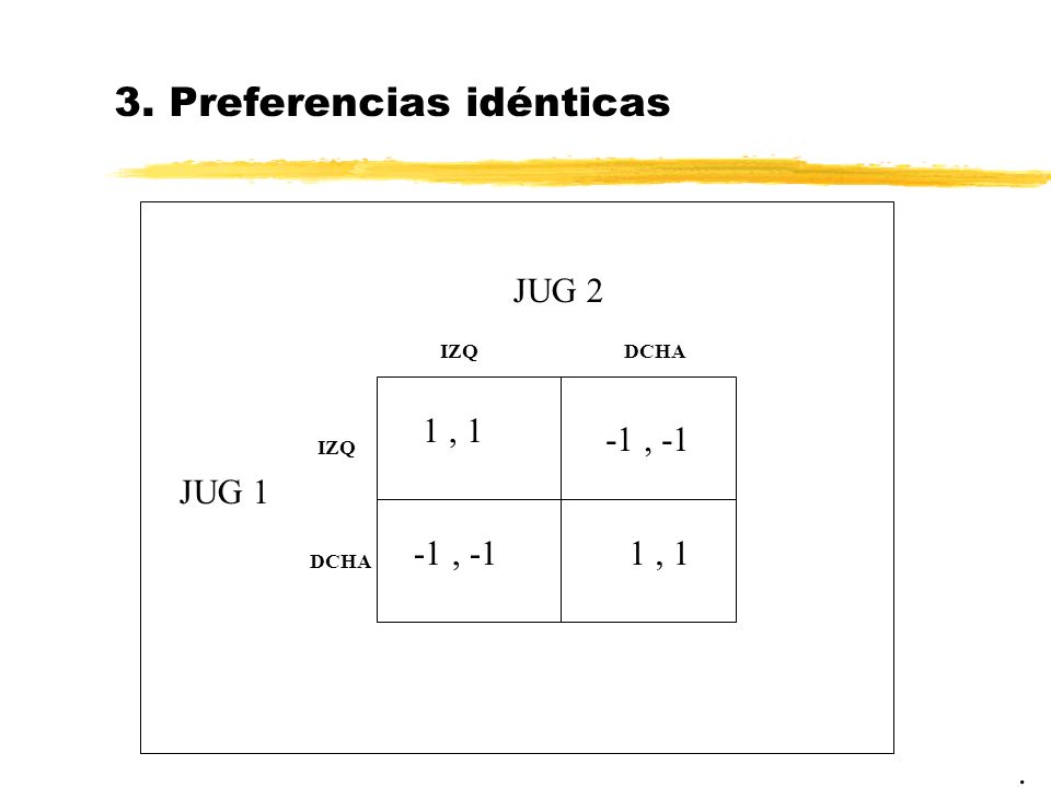 3. Preferencias idénticas